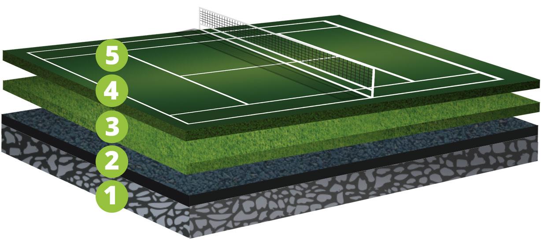DecoTurf-Hardcourt-diagram